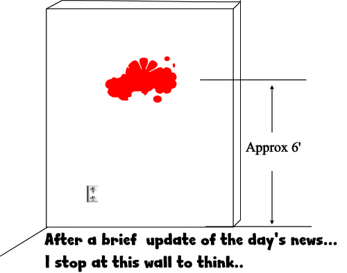 My thinking wall